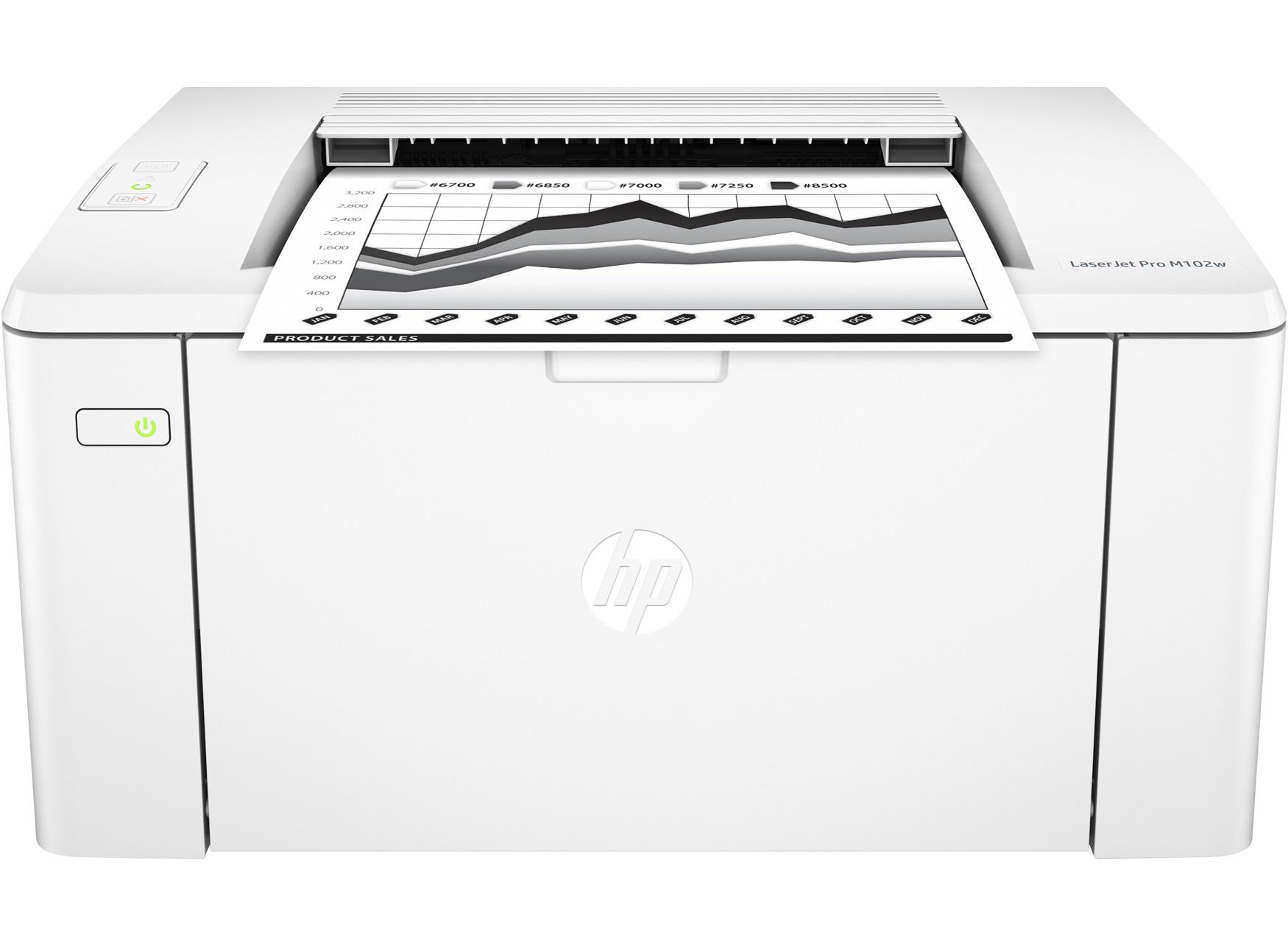 Принтер HP LaserJet Pro M102w Printer